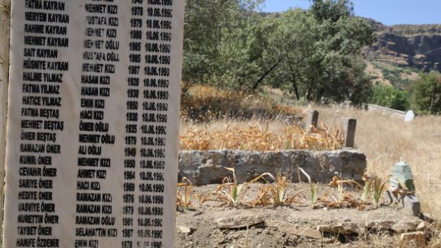 31 yıl önce PKKnın Çevrimli katliamında hayatını kaybedenler unutulmadı