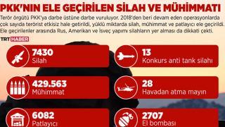 Terör örgütü PKK'nın ele geçirilen silahları