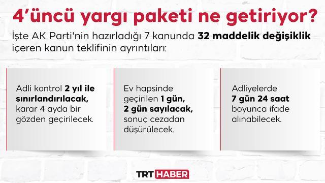 4üncü yargı paketinin ayrıntıları TRT Haber'de