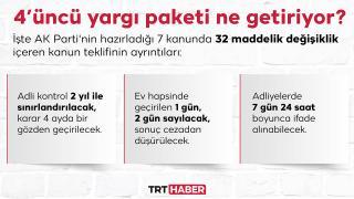 4'üncü yargı paketinin ayrıntıları TRT Haber'de