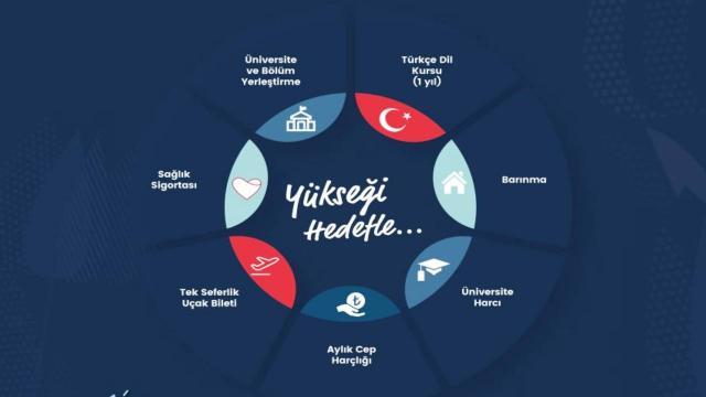 Ukraynada Türkiye Bursları sınavları başladı