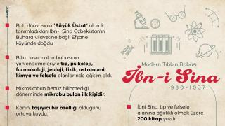 Modern Tıbbın Babası: İbn-i Sina