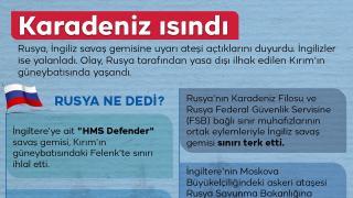 Karadeniz'de gerilim: Rusya'dan İngiliz savaş gemisine uyarı ateşi