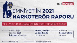 Emniyet'in 2021 Narkoterör Raporu TRT Haber'de