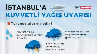 İstanbul'a 'süper hücre' uyarısı