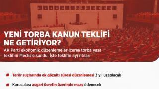 Torba kanun teklifi Meclis Başkanlığı'na sunuldu