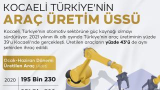 Türkiye'de araçların yüzde 39'u Kocaeli'de üretiliyor