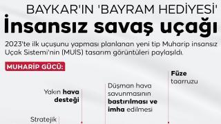 Baykar'ın 'bayram hediyesi': İnsansız savaş uçağı