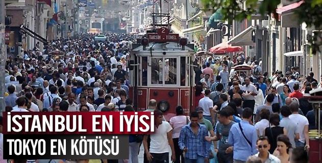 En iyisi İstanbul, en kötüsü Tokyo