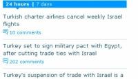 İsrail İnternet Medyasında Türkiye Zirvede
