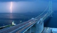 İzmir-İstanbul Arasını 3,5 Saate İndiren Proje