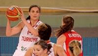 2011 FIBA Kadınlar Avrupa Şampiyonası