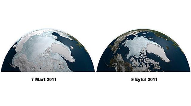 Buzullardaki Erime Korkutuyor