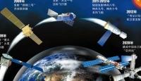 Çin'den Uzayda Bir Adım Daha