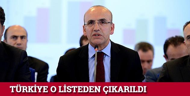 Türkiye Mali Eylem Görev Gücü listesinden çıktı