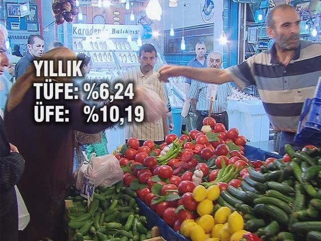 Enflasyon Haziranda Düştü