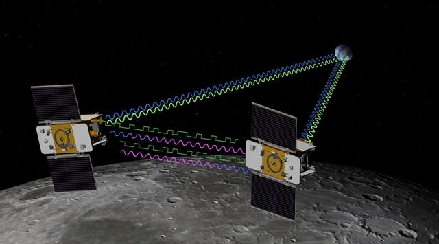 İkiz Uzay Araçları Ay Yolunda