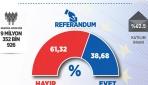 Yunanistan hayır dedi