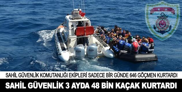 İnsan kaçakçıları ölüme terk ediyor