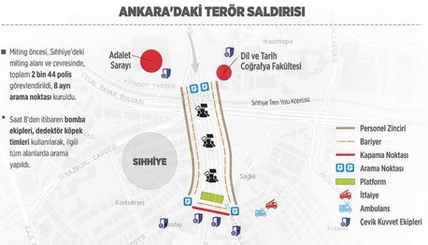 Ankaradaki miting öncesi alınan önlemler