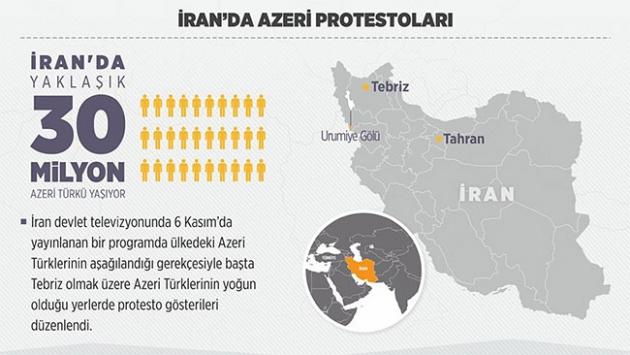 Azerbaycan Türklerinden İranda protesto