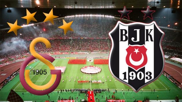 Beşiktaş Galatasaray derbisi hangi kanalda saat kaçta?
