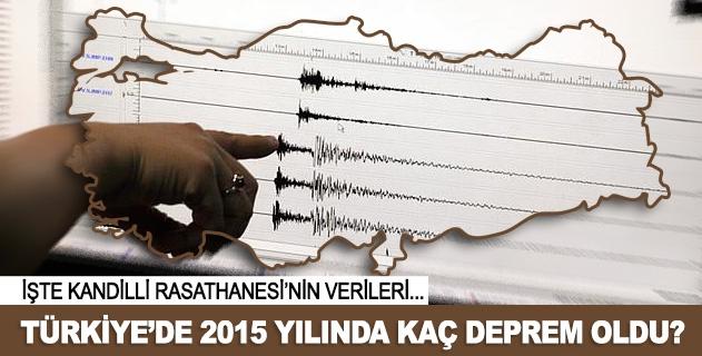 Türkiyede 2015 yılında kaç deprem meydana geldi?