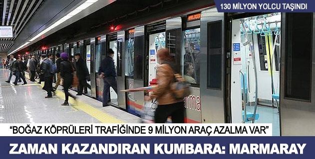 Zaman kazandıran kumbara: Marmaray