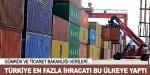 Nisan'da en fazla ihracat Almanya'ya yapıldı