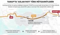 TANAPın yüzde 80i Türk müteahhitlik sektöründe