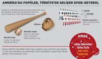 Türkiyede beyzbola ilgi artıyor