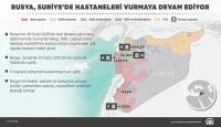 Rusya Suriyede hastaneleri hedef alıyor