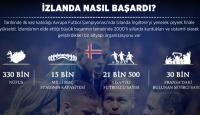 İzlanda nasıl kazandı?