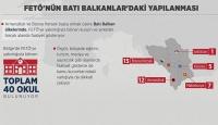 Batı Balkanlardaki FETÖ yapılanması