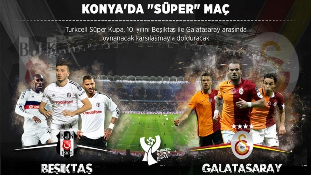 Beşiktaş - Galatasaray maçı hangi kanalda?
