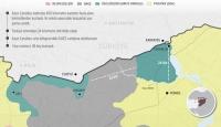 ÖSOnun Suriye harekatında ilk haftanın bilançosu