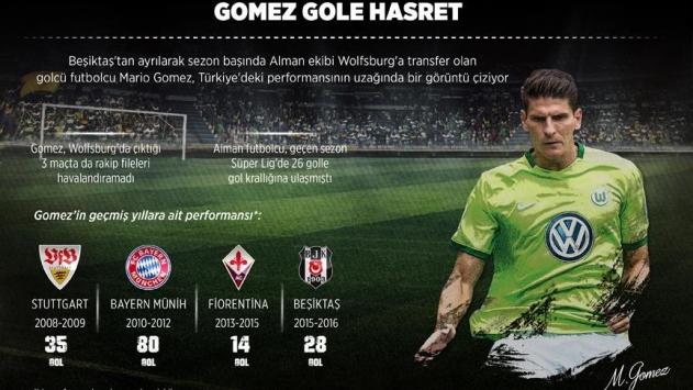 Gomez Türkiyedeki günlerini aratıyor