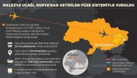 Malezya uçağı Rusyadan getirilen füzeyle vurulmuş