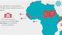 Afrika ülkeleri FETÖye kapılarını bir bir kapatıyor
