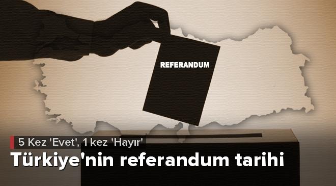 Türkiyenin referandum tarihi