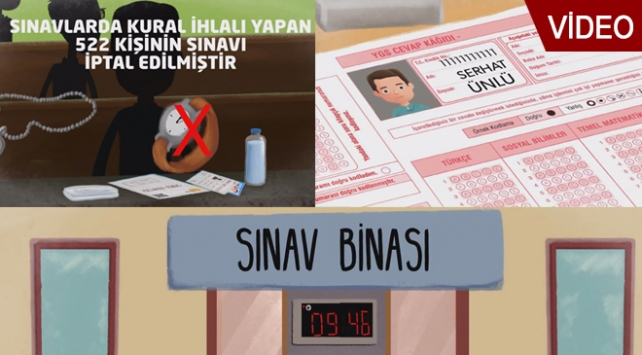 ÖSYMden YGS adaylarına özel animasyon