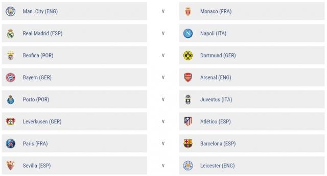 Şampiyonlar Ligi`nde son 16 turundaki takımlar