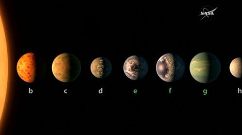 NASA Dünyaya benzer 7 yeni gezegen buldu