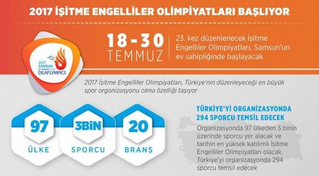 2017 İşitme Engelliler Olimpiyatları yarın başlıyor