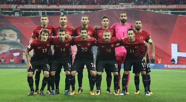 FIFA dünya sıralamasında Türkiye 27. sıraya yükseldi