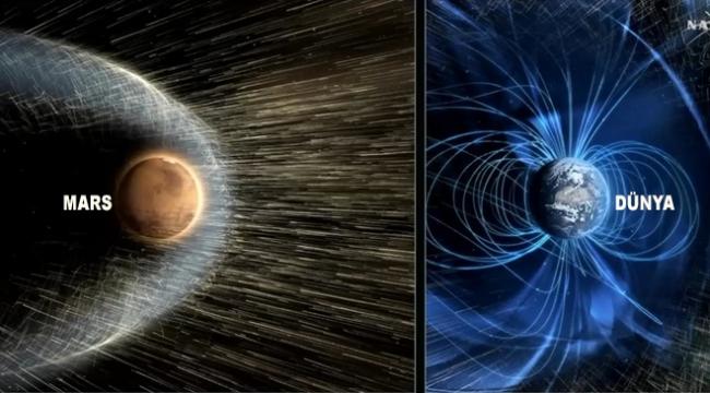 Marsın görünmez manyetik kuyruğu keşfedildi