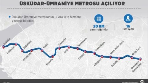 İstanbulluların heyecanla beklediği Üsküdar-Ümraniye metrosu yarın hizmete açılıyor.