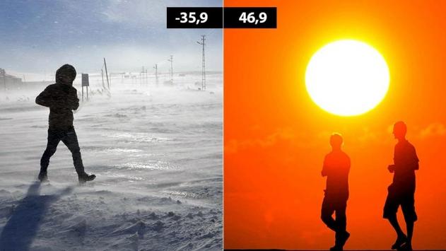 2017de en sıcak gün Cizrede, en soğuk gün ise Gölede yaşandı