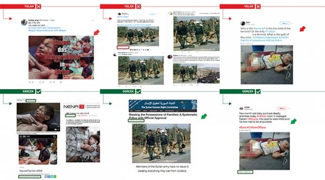 YPG/PKK, Esed askerlerinin hırsızlığını TSKya mal etmeye çalıştı