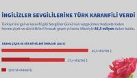 İngilizliler sevgililerine Türk karanfili verdi
